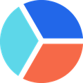 SoGoSurvey Icon