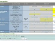 ACAFE clinical decision support severity grading