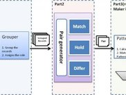 Data generation and sampling process