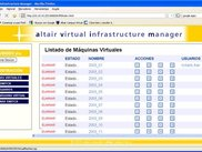Virtual Machine list for administrators