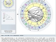 Astro-Online - Natal Horoscope Flash Animation