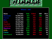 atanks-6.2-aiu1 : Winner screen after 1000 rounds of play