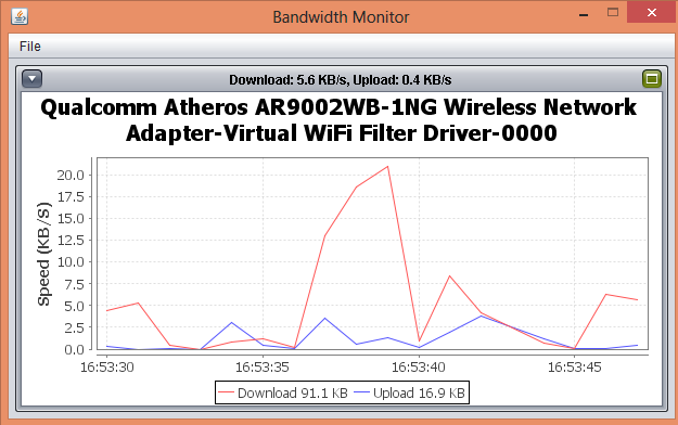 Bandwidth Monitor full screenshot