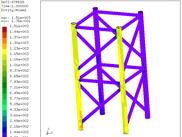 Von Mises (psi) - CalculiX