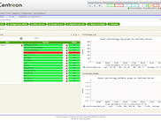 Centreon Central Screen