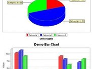 3D Pie chart and 3D bar chart