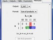 The combinational analysis window finds minimal expressions.