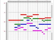 plot of midi file (bach fugue)