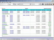 Integrated reporting - Drill-Down(detail) Drill-Across(used)