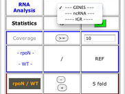 COV2HTML Genetic elements filter box. Example of a two-conditions RNA-seq experiment without statistics. From top to bottom: Experiment type selection switch between Genes, ncRNA and IGR analysis; Standardization ON/OFF: Switch button to equilibrate the mean coverage of each sample (figure 5A); The blue rectangle represents the one condition panel: Filter genetic elements by their coverage. The red rectangle represents the two condition comparison panels: Filter fold change differences by setting the minimum coverage value assigned to genetic elements before ratio calculation (threshold); Results are displayed below the filter box (Figure 3). If statistical results are present, 'Standardization' is replace by 'Statistics' and 'threshold' option disapears.