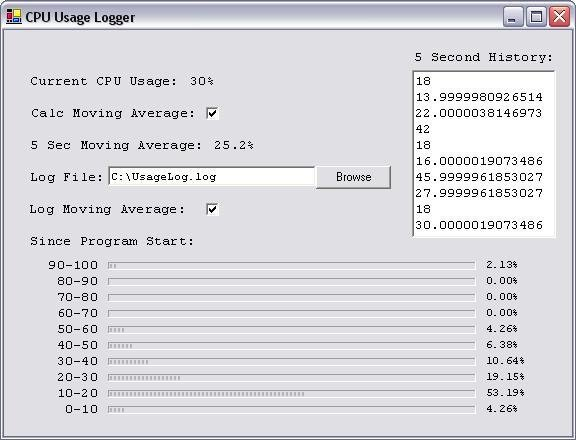 CPU Utilization Monitor and Logger | Free Development software576