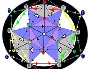 Floret's Cube (original graph diagram)