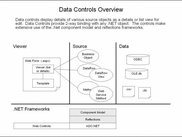 Data Controls Overview