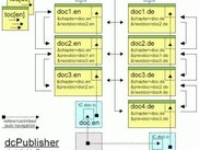 dcPublisher docs (webpages)
