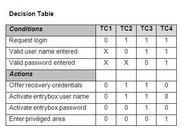 Table exported to Word