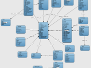 Interactive UML-diagram