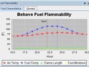 Fuel Temperatures