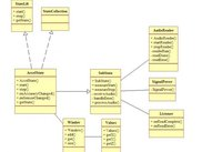 Library class diagram