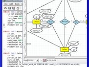 using er diagram to create sql