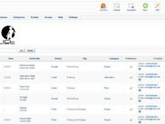 The EventList Backend Eventmanagement screen