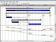 A gantt chart combined with line plot