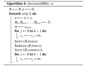 Sort-based Algorithm