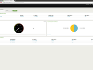 FWNUA Dashboard (Splunk) Search by Username