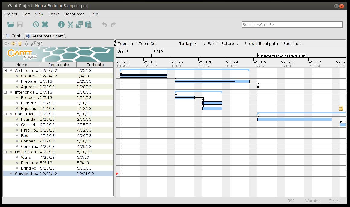 Project gantt chart excel template 2