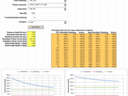 Spreadsheet interface to arrester and critical current evaluations.