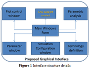 1 Interface structure details