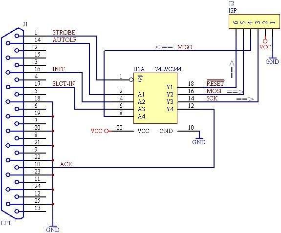 AVR Libc Home Page - non-GNU