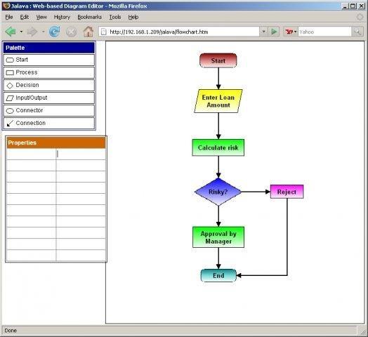 Javascript Flowchart Editor