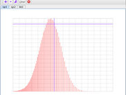 Spectrophotometer histogram