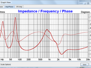 LDCT Impedance Graph