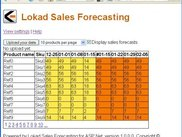 Lokad Sales Forecasting for ASP.NET