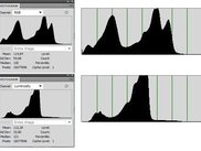 Comparison with Photoshop Histograms