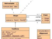 Class diagram: Java classes