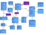 Most recent version of the data model