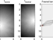 2D kernels for cross borehole tomography