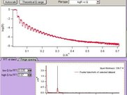 Estimating layer thickness from fourier transformation