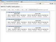 MRTG Traffic Utilization Main Page