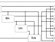 Diagram 3: Scripted parsers translate different languages