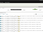 Screenshot of Splunk showing captured data