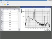 nPlot 0.4.4 - measuring characteristic radiation of Cu