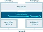 NMM is a multimedia middleware framework
