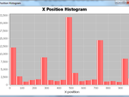 X-axis Positions Histogram: Displays a histogram related to x-axis positions registered in the trace file