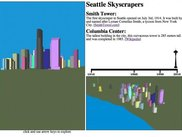 Skyscrapers of Seattle web page including two 3D viewers.