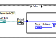 Example CSV Block Diagram
