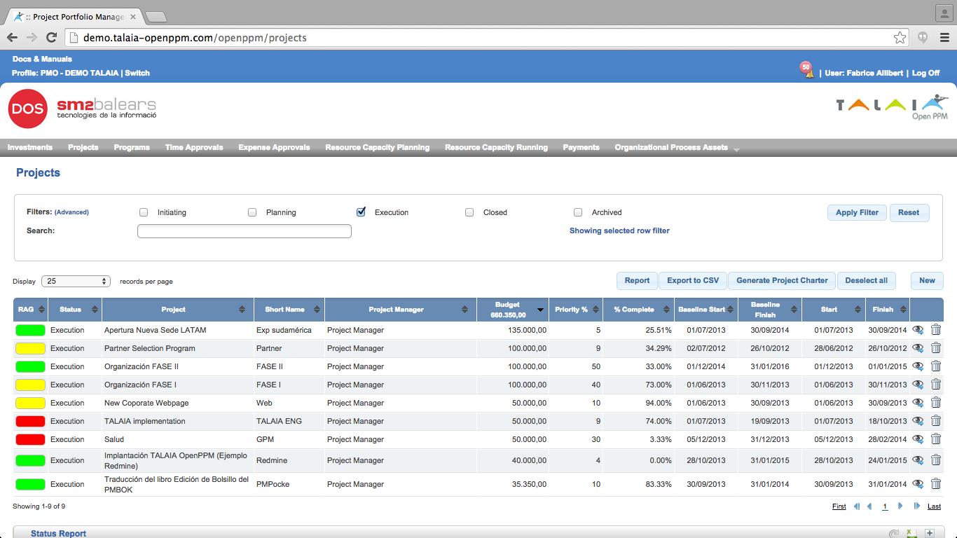 Openppm Download Sourceforge Net