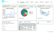 OpenActuary Dashboard View